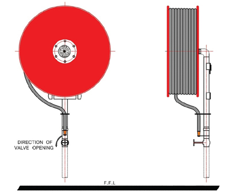 Fire Hose Reels Fire Hoses Amp Fittings Accessories